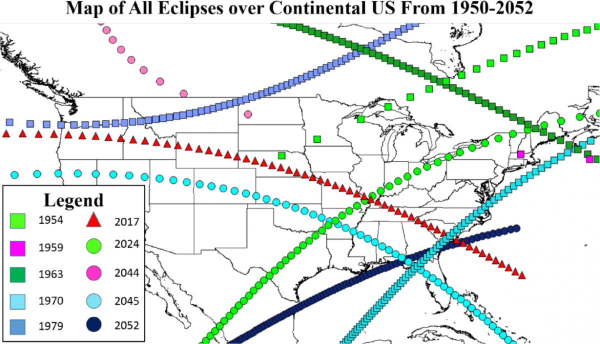 Figure 1: Total solar eclipses visible in the US from 1950 to 2052.